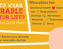 Wear your wearable for life?