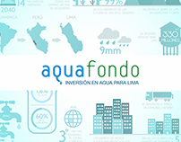 Aquafondo - Infografía