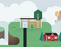 Miljöresan - Naturskyddsföreningen