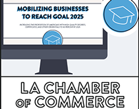LA Chamber of Commerce: Infographic design