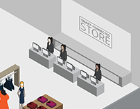 IoT Retail Store