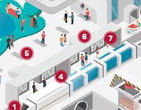 Agency Jüssi - Infographic to Época Negócios