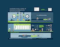 Data based infographics