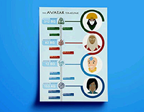 Avatar Infographic Timeline
