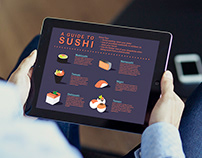 A Guide To Sushi