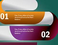 Capsule Infographic