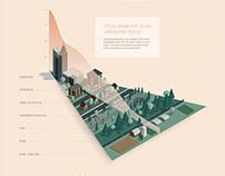 Infographic: Urban Heat Islands in America