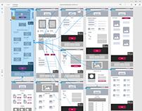 UX / UI process for Physicianwebsitedesign.com