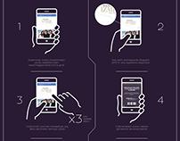Novacure Mobile Ad