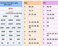 Cùng Behance soi cầu xsmb ngày 3/11 tại win2888asia