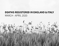 Death registered in England & Italy (March - April)