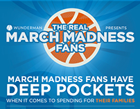 The Real March Madness Fans