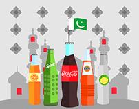 Coca cola explainer