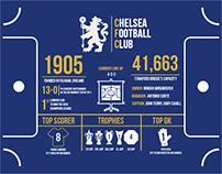 Chelsea FC Infographics - Motion Graphics