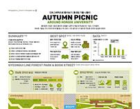 1809 Zoom in : Autumn Picnic around Hongik Univ.