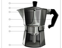 coffee percolator illustration & scheme