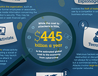 IBM i2 Enterprise Insight Analysis Infographic