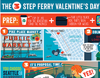 Ferry Luv Comic Social Media Campaign