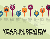 Pamplin College of Business Graphics