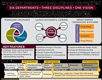D3EM Infographics