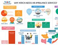 Different Infographics