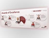 Rev-A-Shelf Awards Display