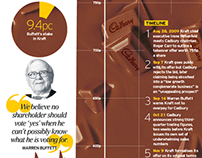 Kraft's hopes melting away? - The Daily Telegraph