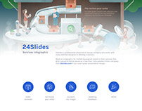 24Slides Services Infographic