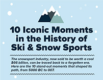 10 Iconic Moments in the History of Ski & Snow Sports