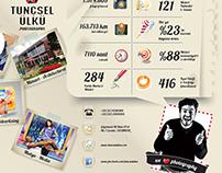 TÜRKİYE - TURKEY / TUNCSEL ULKU
