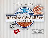 Récolte Céréalière -  Tunisie 2014