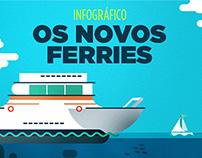 Infográfico - Os Ferries Baianos