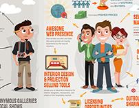 Artstorefronts Infographic