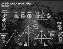 Infografías Ski