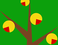 It's just Trees, in de West Indies..