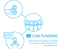 CAB Funding - Ephemera and Digital Sign