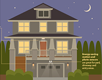 Outdoor lighting Infographic