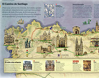 Camino de Santiago map with most important monuments