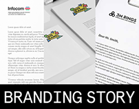3M Rings Group - Combo Work Brand ID Story