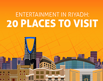 Interactive Infographic: 20 Places to visit in Riyadh