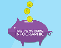 Realtime Marketing Infographic