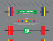 Weight Reference Chart