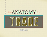 Anatomy of a Trade - Scottrade