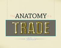 Anatomy of a Trade - Scottrade