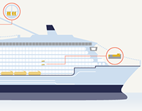 Quantum of the Seas | Fuera de Serie
