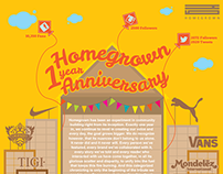 HomeGrown One Year Anniversary :: Infographic