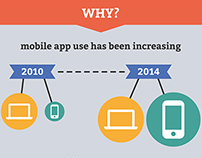 Infographics for the study of an APP