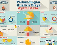 Infografik Ekonomi Teknik