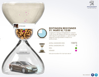 PEUGEOT: THE WORLD'S FIRST HUMAN HOURGLASS