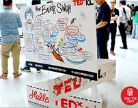 TEDxKL 2014 Malaysia Graphic Recording